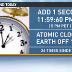 You get an extra second today! At midnight UT (5PM PDT) the official clock will read 11:59:60 PM not 00:00:00 AM. http://t.co/NgKa2pkOSA