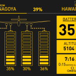 The batteries are charging again! #futureisclean is proven again! And still 80 hours to go... http://t.co/QBhe4dJafU