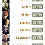 """Me quedo con la IV @LucioQuincioC Bolívar VS Dólar desde 1974 hasta 2015 http://t.co/Hy351g4Sqd"""" @GenPenaloza @NicolasMaduro @PartidoPSUV"""