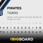 Neil Walkers RBI double in the 14th gives the #Pirates the win over the #Tigers http://t.co/XWmtVsY2GP http://t.co/FlpypyfYxb