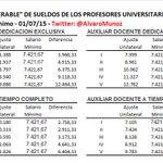 Los AUXILIARES DOCENTES TC nivel I queda por debajo del AJUSTE de SALARIO MÍNIMO de hoy 01/07/15 @FAPUV #CrisisUniVE http://t.co/t5YvQF8ou5