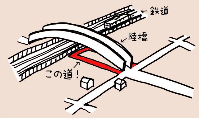 いま「陸橋下の行き止まりの道がすごく好き」っていう、ぼく史上でもかなりマニアックでまったく共感得られないであろう記事書いてる。 http://t.co/vZL2QqbhxI