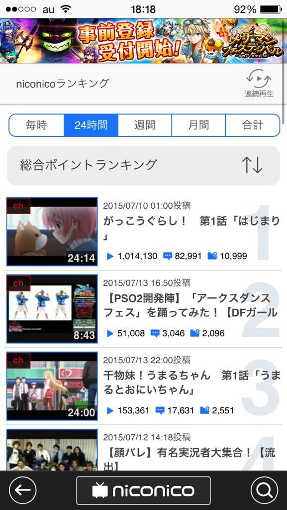 【速報】 アニメ「がっこうぐらし!」 ニコニコ動画で4日で100万再生 何故なのか?w