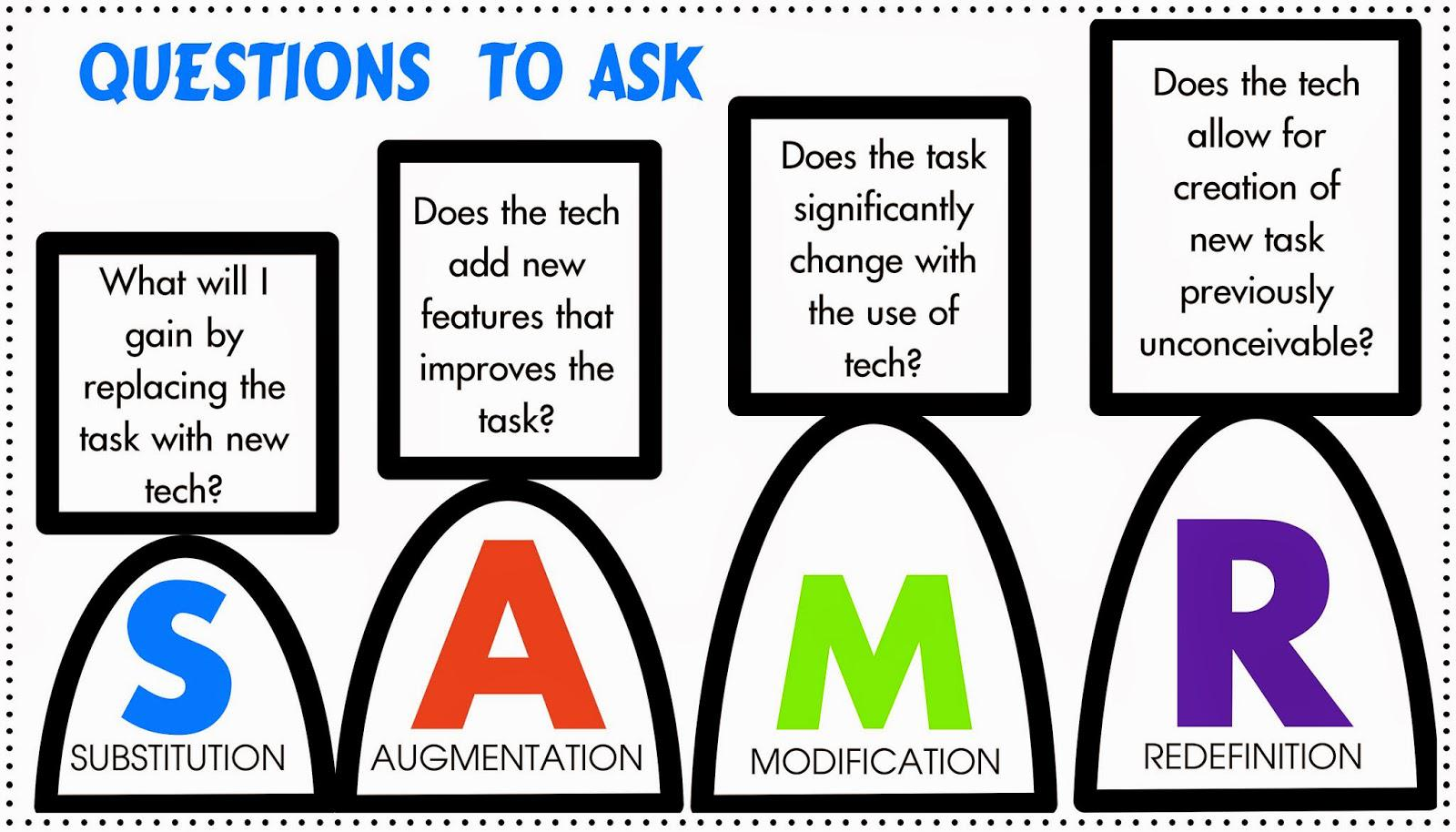 RT @Makerspaces_com: The tools for teaching are changing & thats good.  We need to evolve. When adding #edtech, ask these questions. #samr http://t.co/hYYhOY7ccy