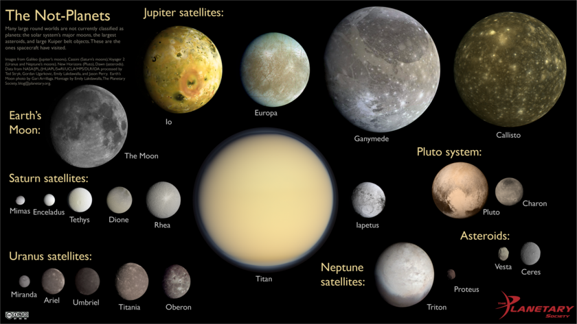 The not-planets: all those round worlds we've visited, to scale. http://t.co/HvERN4jOSo http://t.co/u5n6gH5Fyw