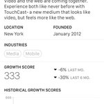 The new @Mattermark app will give @crunchbase a run for its money. But what do those growth scores mean? Is 333 good? http://t.co/ej4PcOjVOr