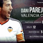Tras marcar 12 goles la pasada temporada, @DaniParejo renueva hasta 2020 con el @valenciacf http://t.co/WfbeQmp2d9 http://t.co/3tMOZ2sikq