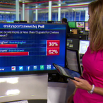 POLL RESULT: 62% of you think that Falcao will NOT score more than 15 goals for Chelsea next season #SSNHQ http://t.co/d6Ur6R1iQ3