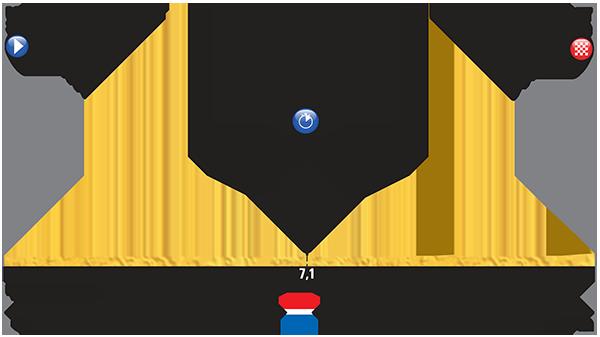 Holland. A cross-section.   http://t.co/szXtRGaxFT