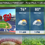 Its an unusual start time for todays @Nationals game. A rain delay is possible. @wusa9 #WUSAweather http://t.co/lkIUOFKPR9
