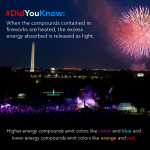 Happy #FourthofJuly! Here are 5 fun facts about fireworks to illuminate your celebration >>> http://t.co/njrDSqjUEM http://t.co/LpmlTFVGGV