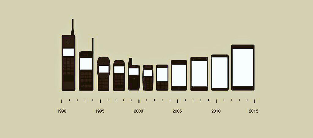 technology mobile phone evolution People versus information: the evolution of mobile technology richard harper appliance studio, bristol, the digital world research centre, university of surrey, england.