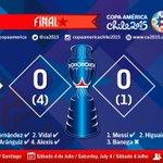 En los penales, #Chile se quedó con la gloria. #Chile 0 (4)-(1) 0 #Argentina http://t.co/taacpxE7Ue