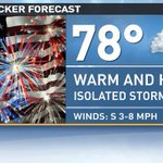 A few showers may be lingering around Tyler, Jasper, and Newton counties by 9 pm. Your #fireworks forecast: http://t.co/HSWYMipKrX