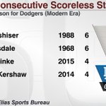 Zack Greinke is in elite company after throwing 7 scoreless innings for @Dodgers today http://t.co/Ly5XBC80NZ