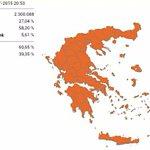 """""""Ganz #Griechenland ist heute rot!"""", sagt Katerina neben mir. #OXI führt im ganzen Land. #GReferendum http://t.co/Ki07u9Ge6p"""