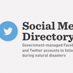 List of govt-managed Facebook and Twitter accounts to follow during disasters: http://t.co/p1lN5Sj5Pt #EgayPH http://t.co/2BsOb72el2