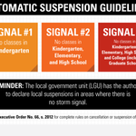 View the guidelines on the automatic suspension of classes: http://t.co/L7260xcaa6 #walangpasok http://t.co/Wwp2Juzug6