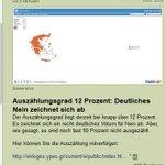 @derStandardat : deutliches #OXI zeichnet sich ab!!! #Greferendum oxi oxi oxi!!! http://t.co/4whz2RrpIx