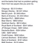 There are bailouts and bailouts http://t.co/wZ6XPXk72E