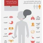 #انفوجرافيك ???? الأمراض المرتبطة بـ #التدخين .. #السعودية #الصحة #وزارة_الصحة #رمضان #الإقلاع_عن_التدخين #صحة - http://t.co/J92UMjbzXI