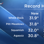 We still have the rest of the afternoon to get through & already breaking records http://t.co/XhiiK9vNMr