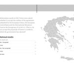 Live results: follow the outcome of the Greek referendum vote by vote http://t.co/MNfBH1ircF #greece http://t.co/3Z0ejshm9q