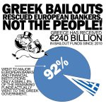 """The BBC wont tell you this but the """"Greek bailout"""" was not a bailout of #Greece but a bailout of bankers http://t.co/qQmrOFwCg3"""
