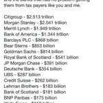 You think #Greece $370 billion bailout is too much? Have look at these bailouts payed by taxpayers like you and me? http://t.co/UJBwgXQQax