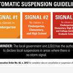 View the guidelines on the automatic suspension of classes: http://t.co/LoWlCwA0eV #walangpasok #EgayPH http://t.co/FuoYBuTssO