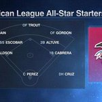 The 2015 American League All-Star starters are out. For reaction, head to ESPN Baseball Now: http://t.co/7JDXXKxSrC http://t.co/H0q9J0EPJT