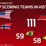 HISTORY! #USA now scored MOST #FIFAWWC goals in history. #USA 5-2 #JPN. 83 #FIFAWWCFinal http://t.co/8EQi4Kco7w http://t.co/3O4Bq80FwT