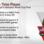 Winner of the Golden Ball trophy, Carli Lloyd turned in a historic performance in #USAvJPN: http://t.co/K4dZlPQtij http://t.co/2uwDWuyYpB