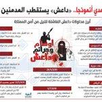 #داعش يستقطب المدمنين والمجرمين.. الإرهابي الغامدي أنموذجاً . #تنظيم_داعش_الإرهابي #مقتل_المطلوب_يوسف_الغامدي - http://t.co/NoHZiv84k0
