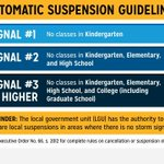 Guidelines on the automatic suspension of classes: http://t.co/dI7k1Dk8oB http://t.co/SS5kKFZiM9