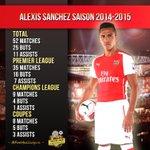 [#Stat] La saison 2014-2015 dAlexis Sanchez avec Arsenal ! http://t.co/1Tlf9tFc4m
