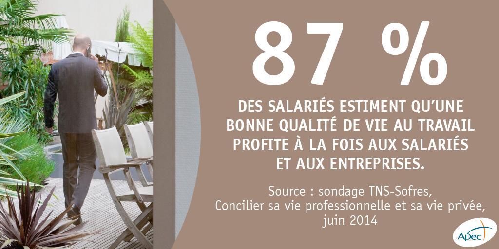 Qualité de vie au travail... http://t.co/MZlXSYJHEZ