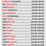 29/35 futbolistas que van a realizar la pretemporada con el primer equipo son de Lezama vía (Mundo Deportivo Bizkaia) http://t.co/tg0oOlA1YT