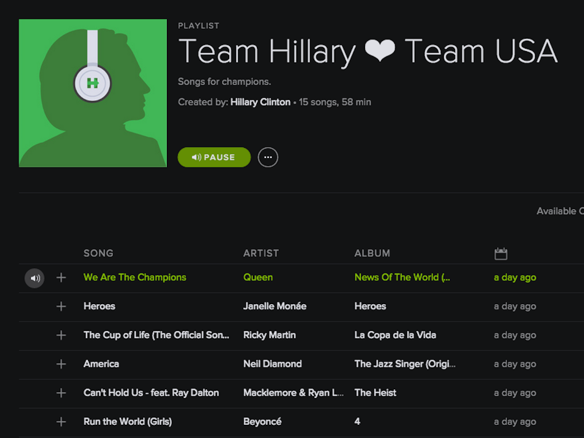 Still celebrating? Enjoy the ultimate playlist for champions—inspired by Team USA: