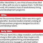 The history of HR -- and what the function should be doing now and in the future: http://t.co/MuspqVjV3H http://t.co/3V4bSrLhmb