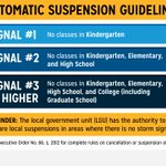 Read the guidelines on the automatic suspension of classes: http://t.co/L7260wUyLw #walangpasok #EgayPH http://t.co/WpBTXWOxku