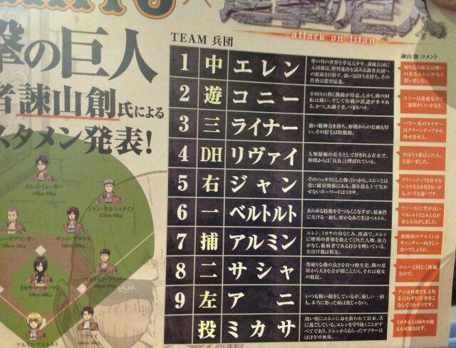 GIANTS×進撃の巨人コラボ!で東京ドームきました!ここでは諫山先生が考えたスタメン表が配布されています。ドーム内にアルミンのナレーションも流れていたー。熱い! #shingeki pic.twitter.com/zCgwNFLb0s