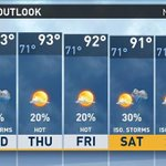 RT @WFMY: Oh, hello 90s... wish we could say we're happy to see you back... :/ @wfmyweather #ncwx http://t.co/IJEZT96jIh