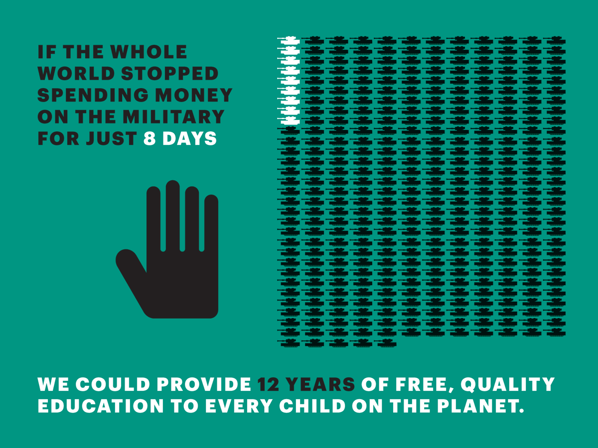 8 days of military spending would educate every child for 12 years. #EduSummitOslo #BooksNotBullets @MalalaFund http://t.co/52ZjwJJmD5