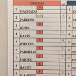 Here's how the #Orioles line up at 8:10 ET on @masnOrioles 2, @MLBTV, & @1057thefan. http://t.co/hZQS0DDuKo http://t.co/LskGSd318q