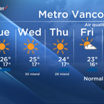 Your #MetroVancouver5Day Forecast http://t.co/OhXS1n7NGX