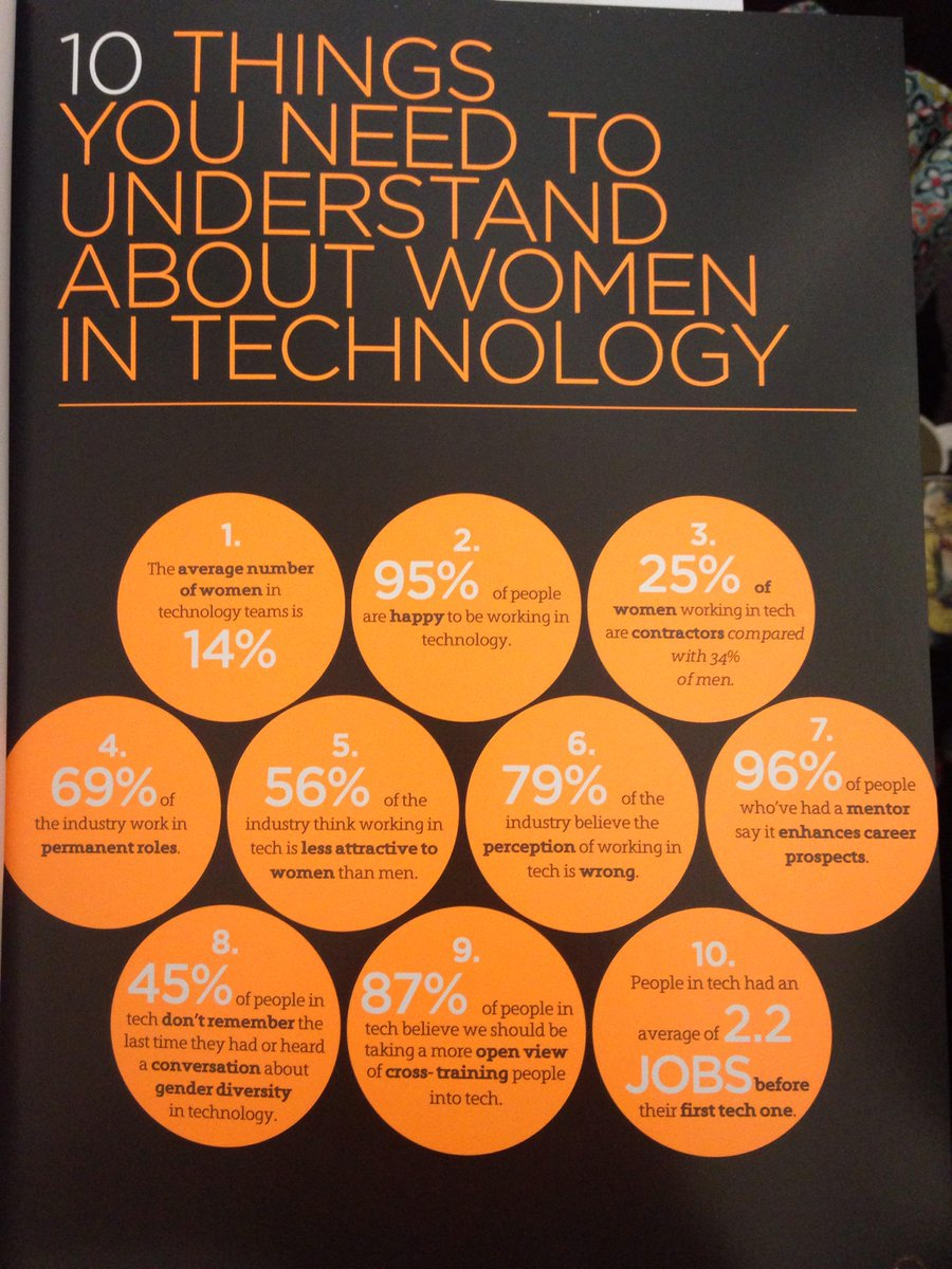 10 things you need to understand about women in technology  #cwwit50 @mortimerspinks http://t.co/PFECCEwJUO