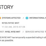 Um, did the @NYSE just get hacked or are we just showing solidarity with China? https://t.co/qW0j1Z1w7F http://t.co/qeVdTX3vyW