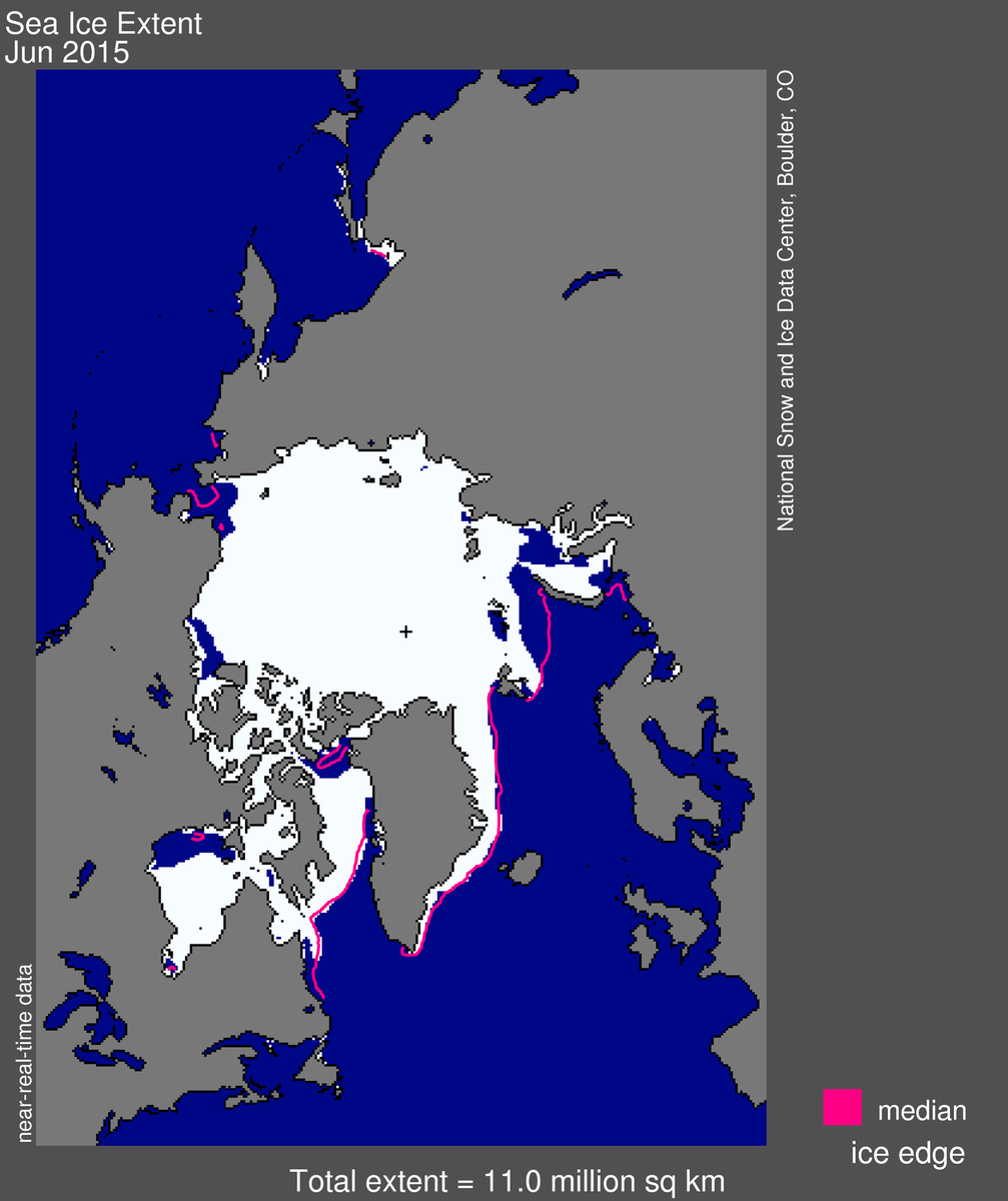 #Arctic sea ice extent for June 2015 was the third lowest in the satellite record. http://t.co/KhUD1JaP6K http://t.co/YDud9OSmDl