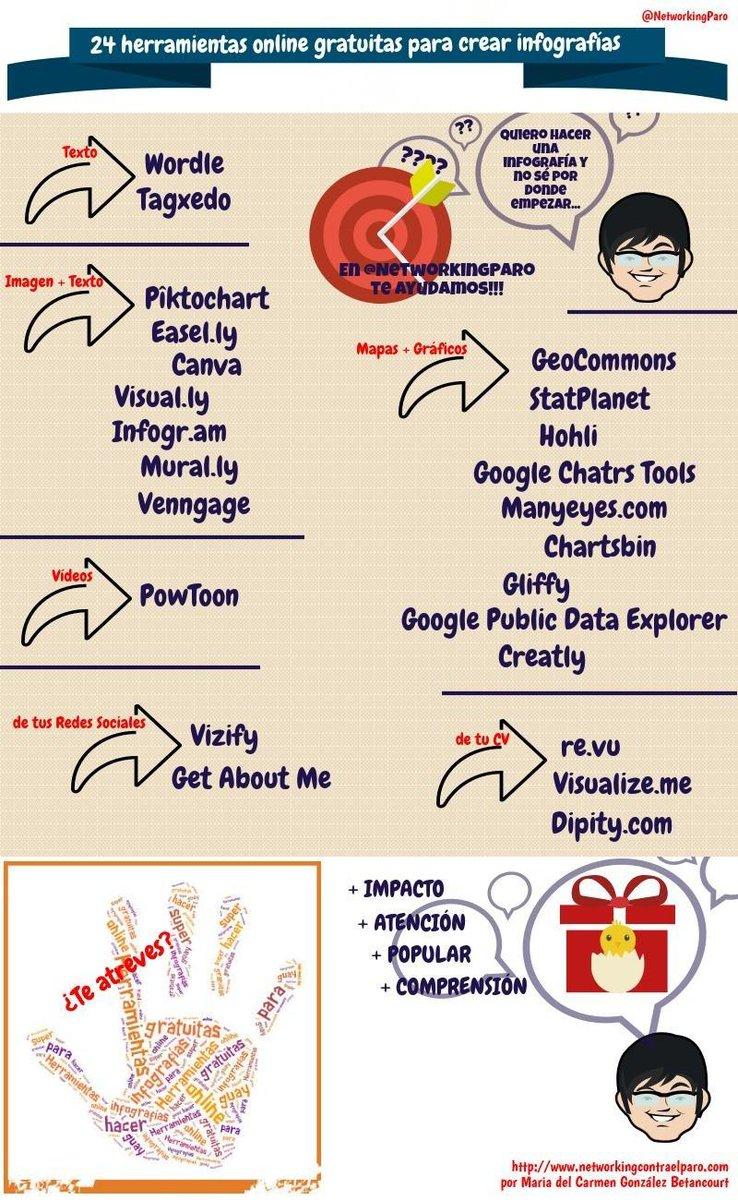 24 herramientas online gratuitas para hacer infografías #infografia #infographic #design http://t.co/qeGbCuSndK http://t.co/oGcVJwKIAG